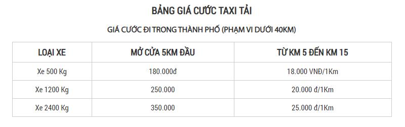 Giá vận chuyển theo xe tải